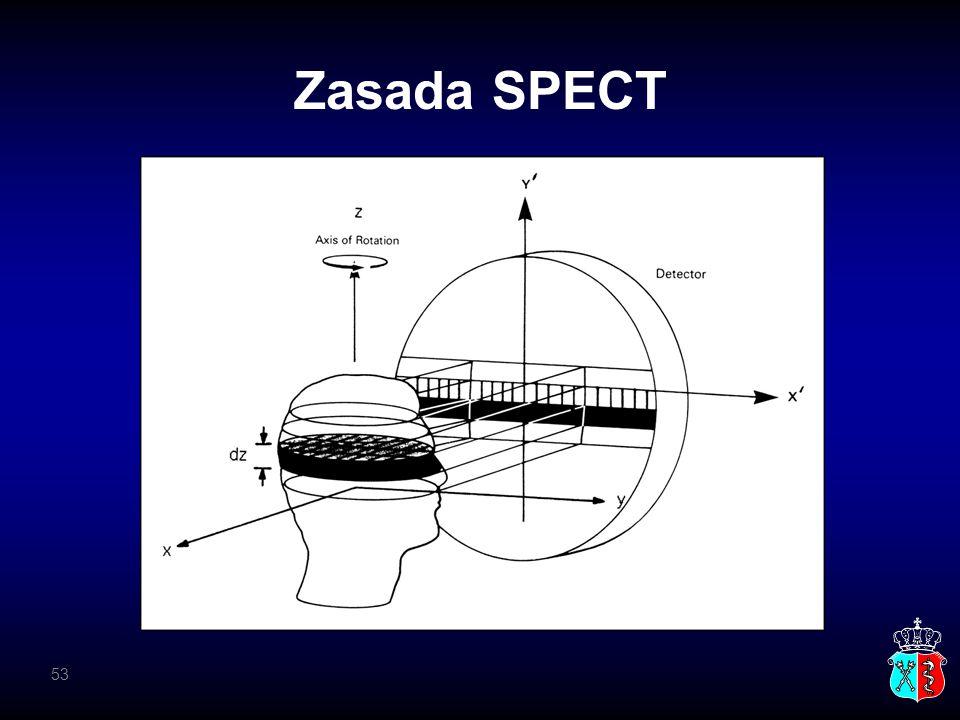Zasada SPECT