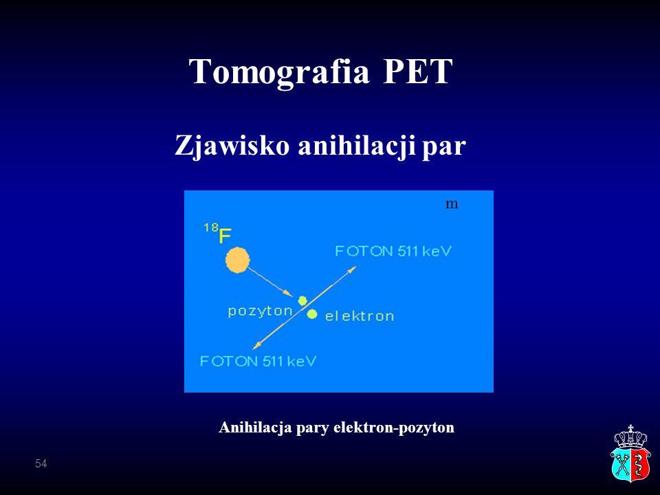 Tomografia PET Zjawisko anihilacji par