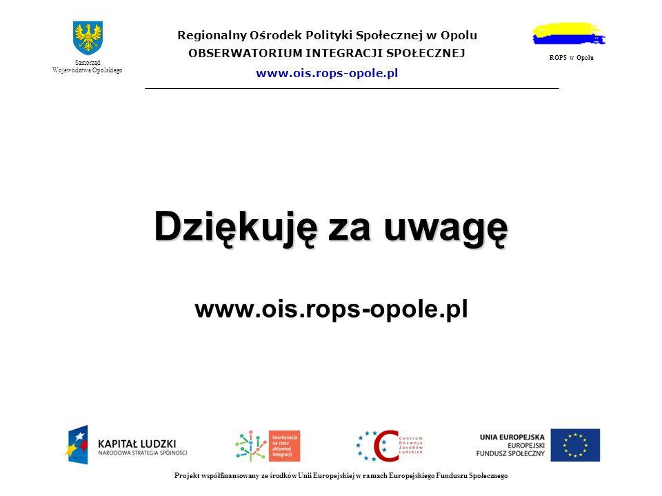 Dziękuję za uwagę www.ois.rops-opole.pl