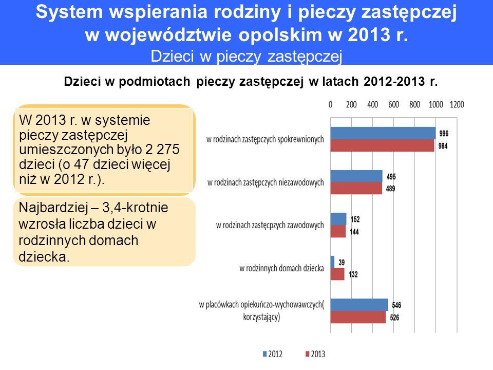 Dzieci w podmiotach pieczy zastępczej w latach 2012-2013 r.