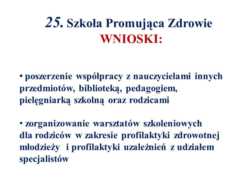 25. Szkoła Promująca Zdrowie WNIOSKI: