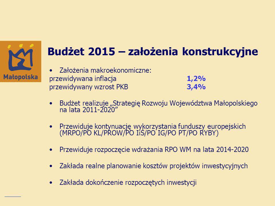Budżet 2015 – założenia konstrukcyjne