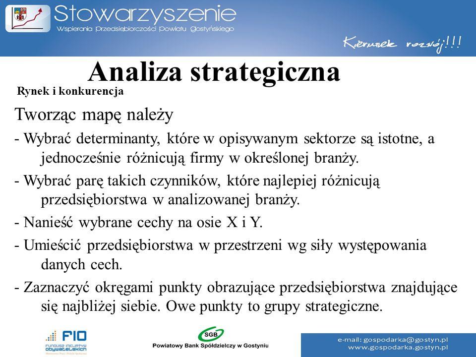 Analiza strategiczna Tworząc mapę należy