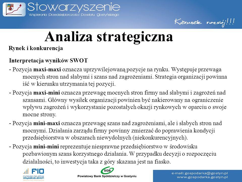 Analiza strategiczna Rynek i konkurencja Interpretacja wyników SWOT