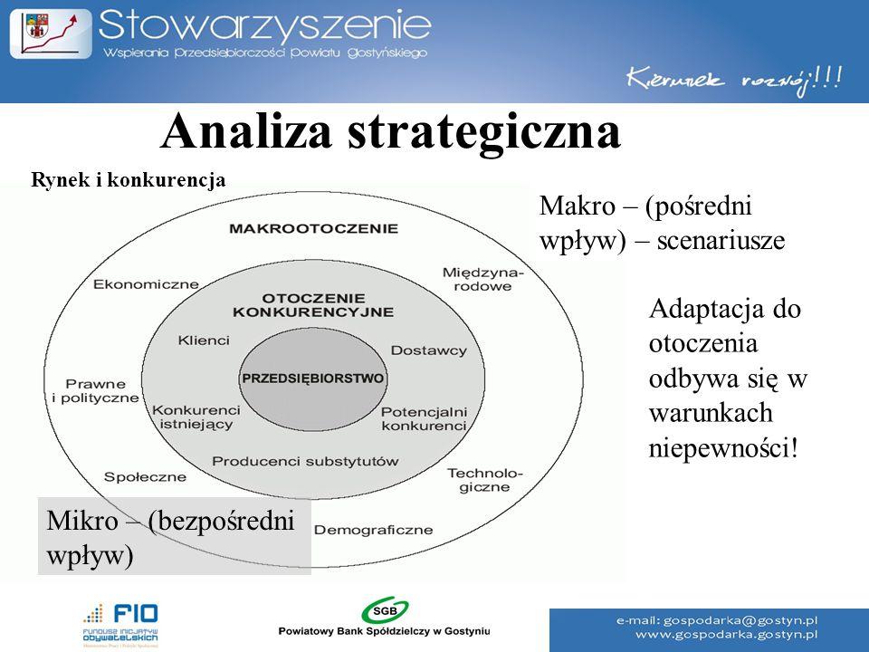 Analiza strategiczna Makro – (pośredni wpływ) – scenariusze