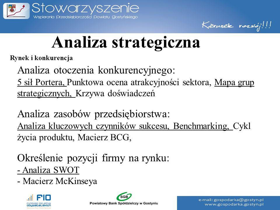 Analiza strategiczna Analiza otoczenia konkurencyjnego: