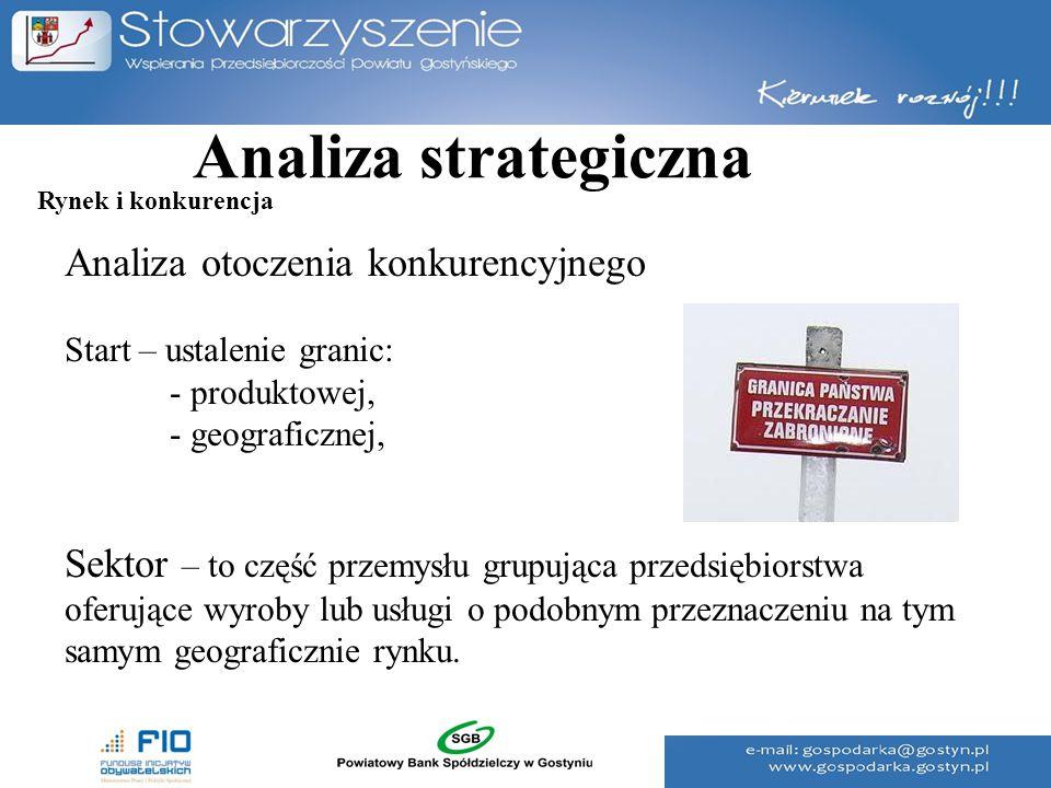 Analiza strategiczna Analiza otoczenia konkurencyjnego