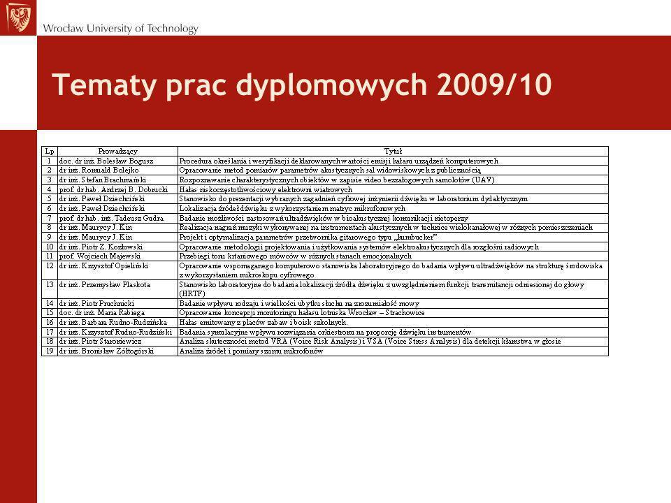 Tematy prac dyplomowych 2009/10