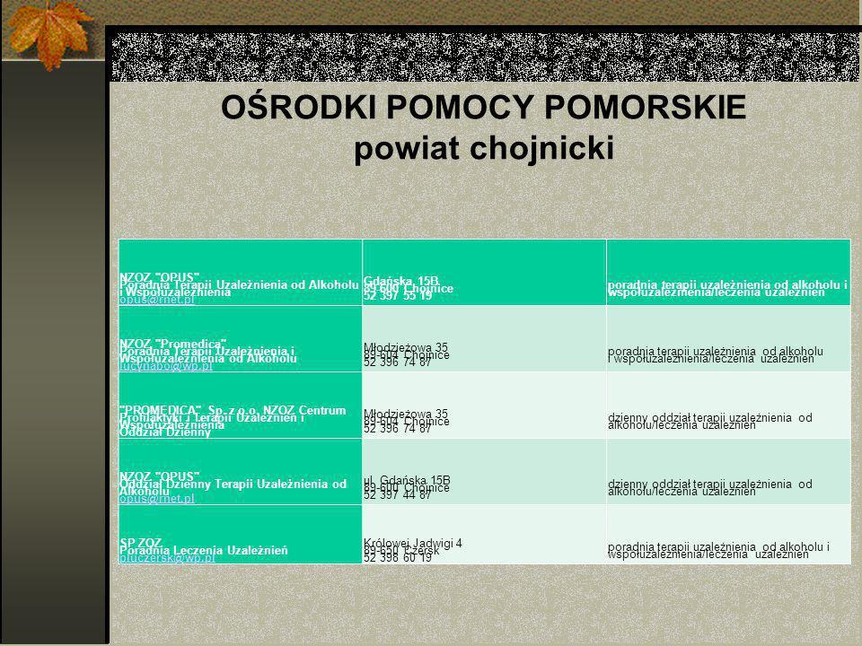 OŚRODKI POMOCY POMORSKIE powiat chojnicki
