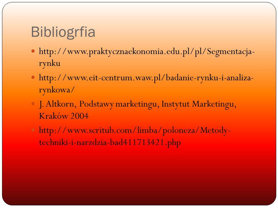 Bibliogrfia http://www.praktycznaekonomia.edu.pl/pl/Segmentacja- rynku