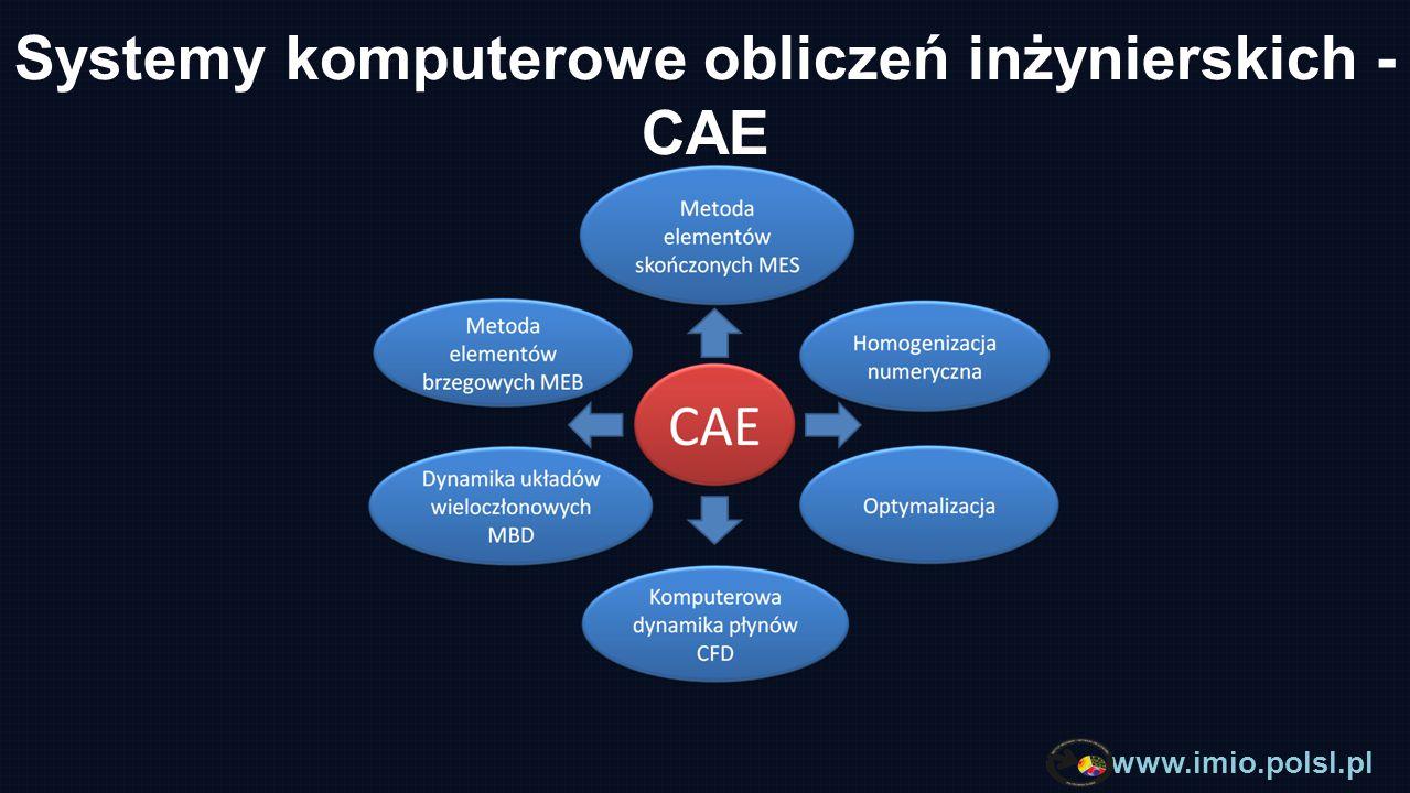 Systemy komputerowe obliczeń inżynierskich - CAE
