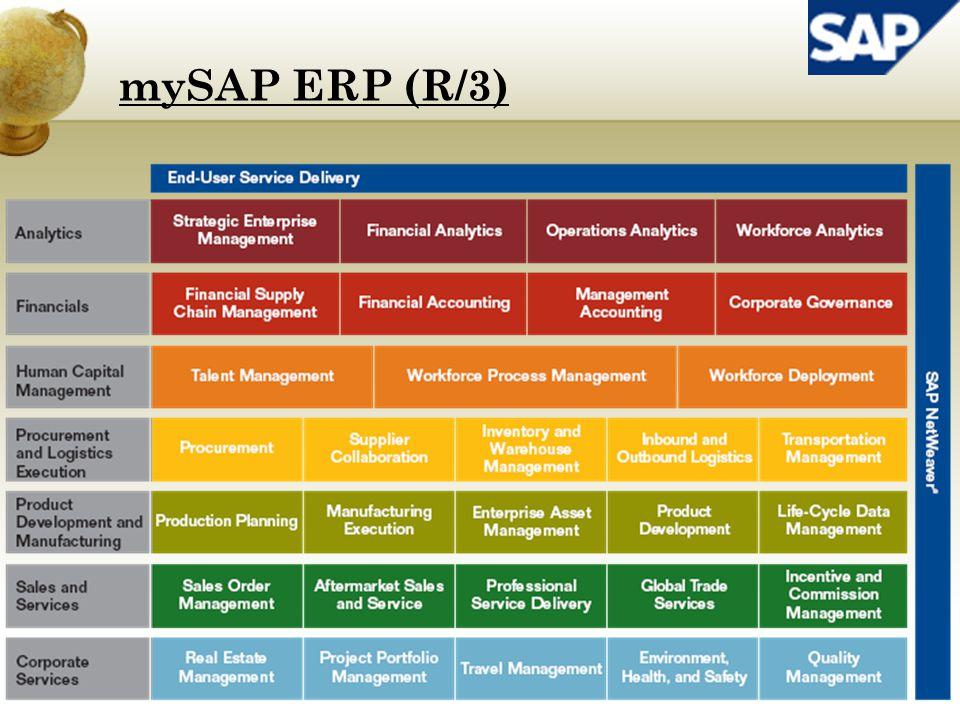 mySAP ERP (R/3)