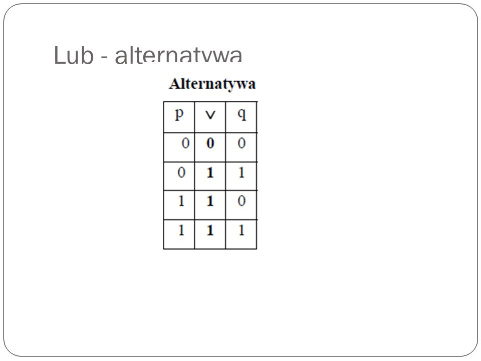 Lub - alternatywa