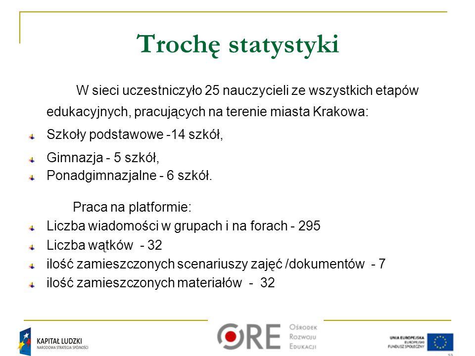 Trochę statystyki W sieci uczestniczyło 25 nauczycieli ze wszystkich etapów edukacyjnych, pracujących na terenie miasta Krakowa: