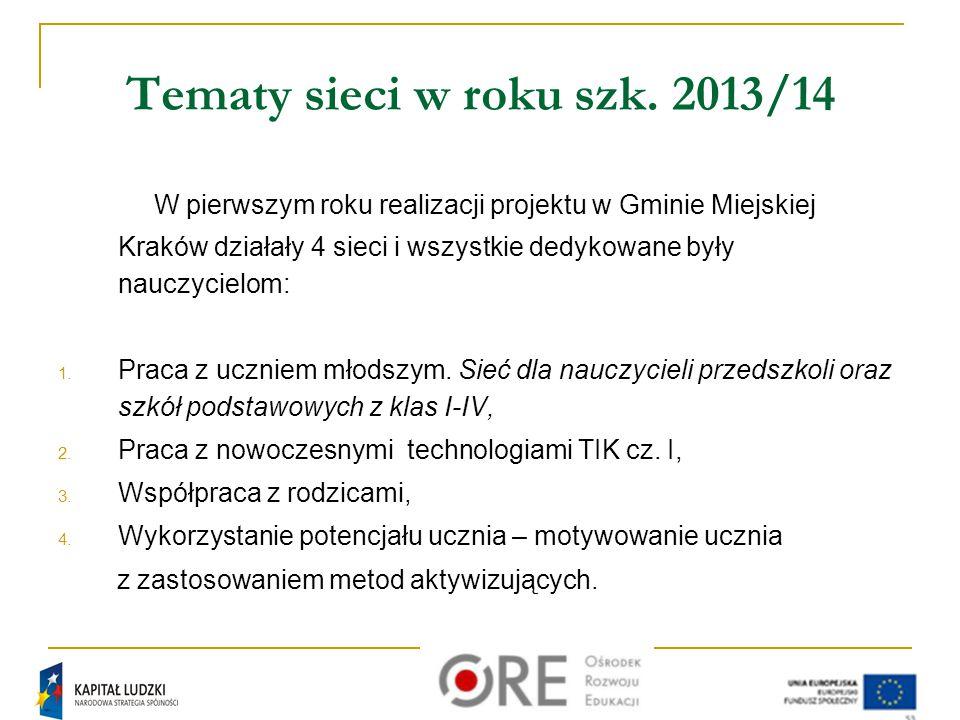 Tematy sieci w roku szk. 2013/14