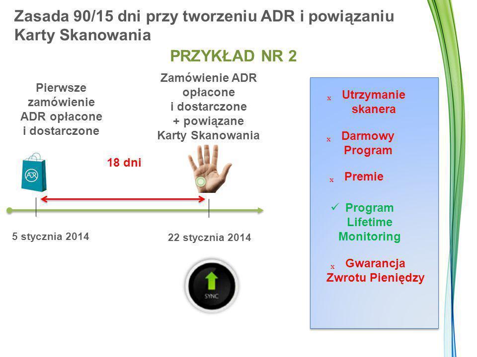 Zasada 90/15 dni przy tworzeniu ADR i powiązaniu Karty Skanowania