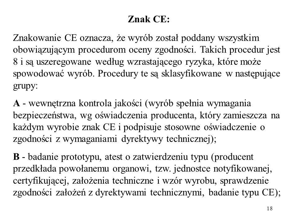 Znak CE: