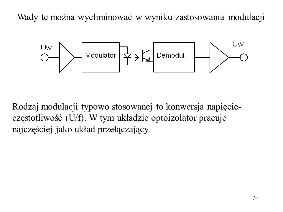 Wady te można wyeliminować w wyniku zastosowania modulacji