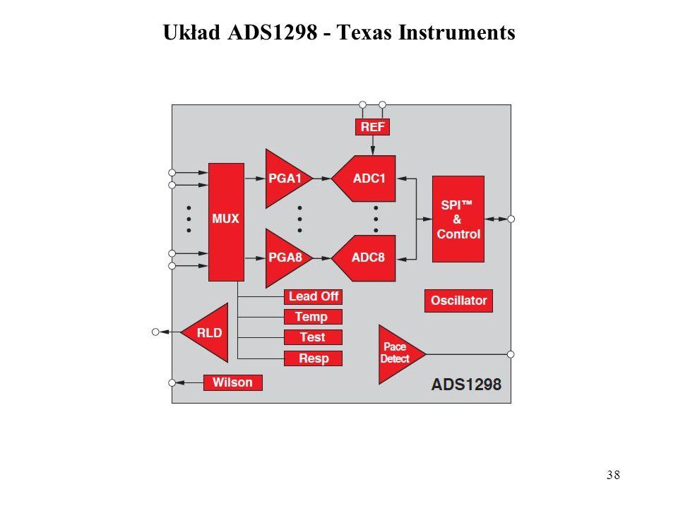 Układ ADS1298 - Texas Instruments