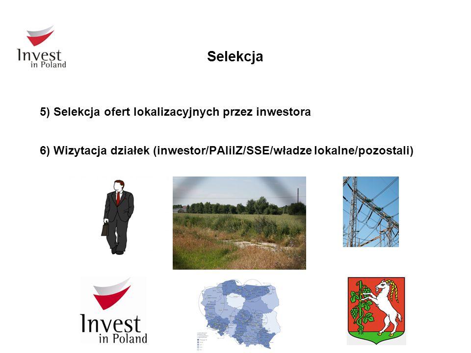 Selekcja 5) Selekcja ofert lokalizacyjnych przez inwestora