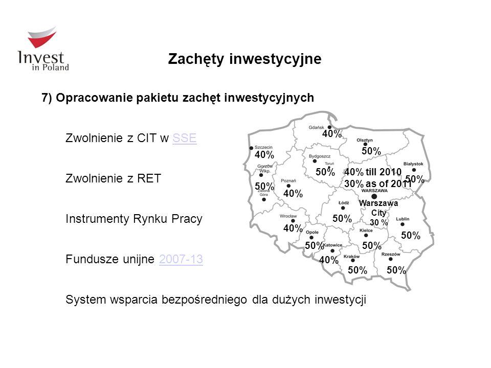 Zachęty inwestycyjne 7) Opracowanie pakietu zachęt inwestycyjnych