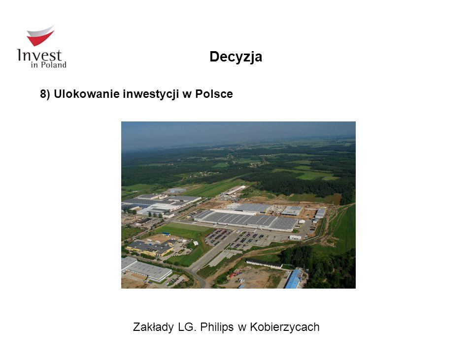 Decyzja 8) Ulokowanie inwestycji w Polsce