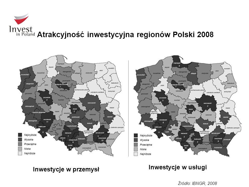 Atrakcyjność inwestycyjna regionów Polski 2008