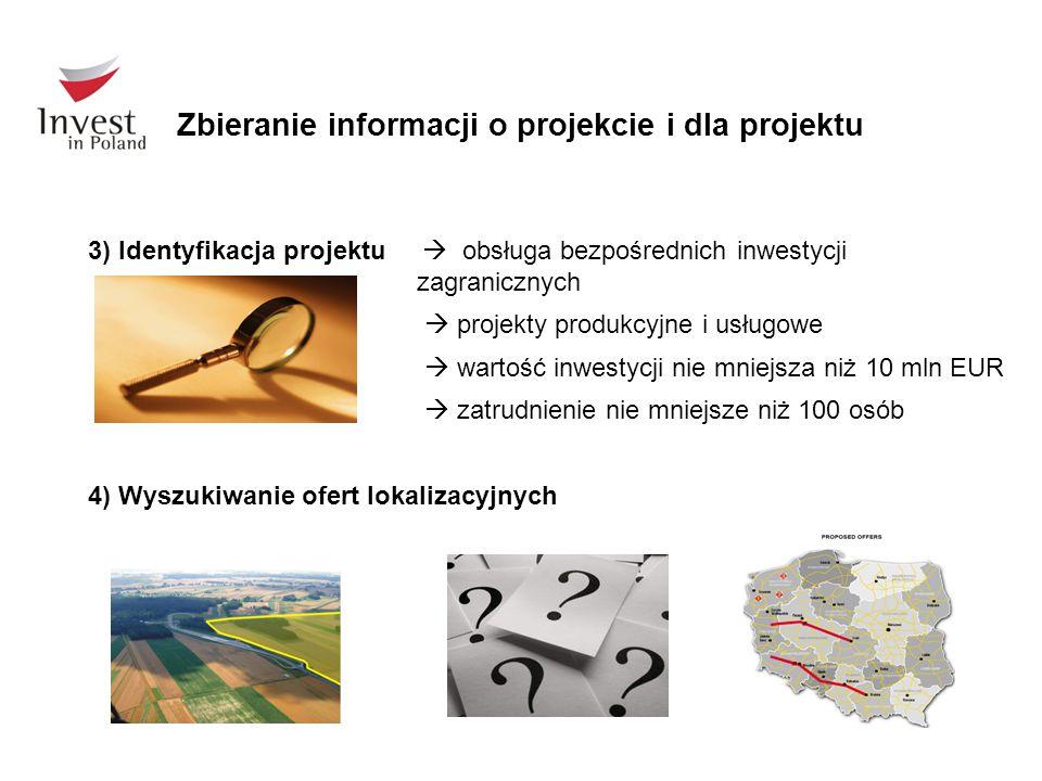 Zbieranie informacji o projekcie i dla projektu