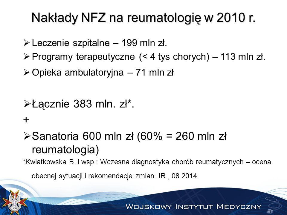 Nakłady NFZ na reumatologię w 2010 r.