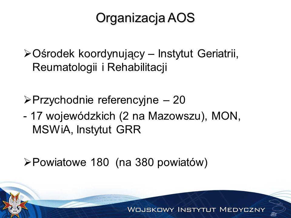Organizacja AOS Ośrodek koordynujący – Instytut Geriatrii, Reumatologii i Rehabilitacji. Przychodnie referencyjne – 20.