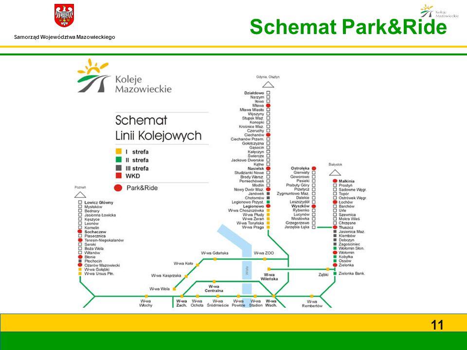 Schemat Park&Ride