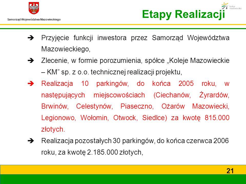 Etapy Realizacji Przyjęcie funkcji inwestora przez Samorząd Województwa Mazowieckiego,