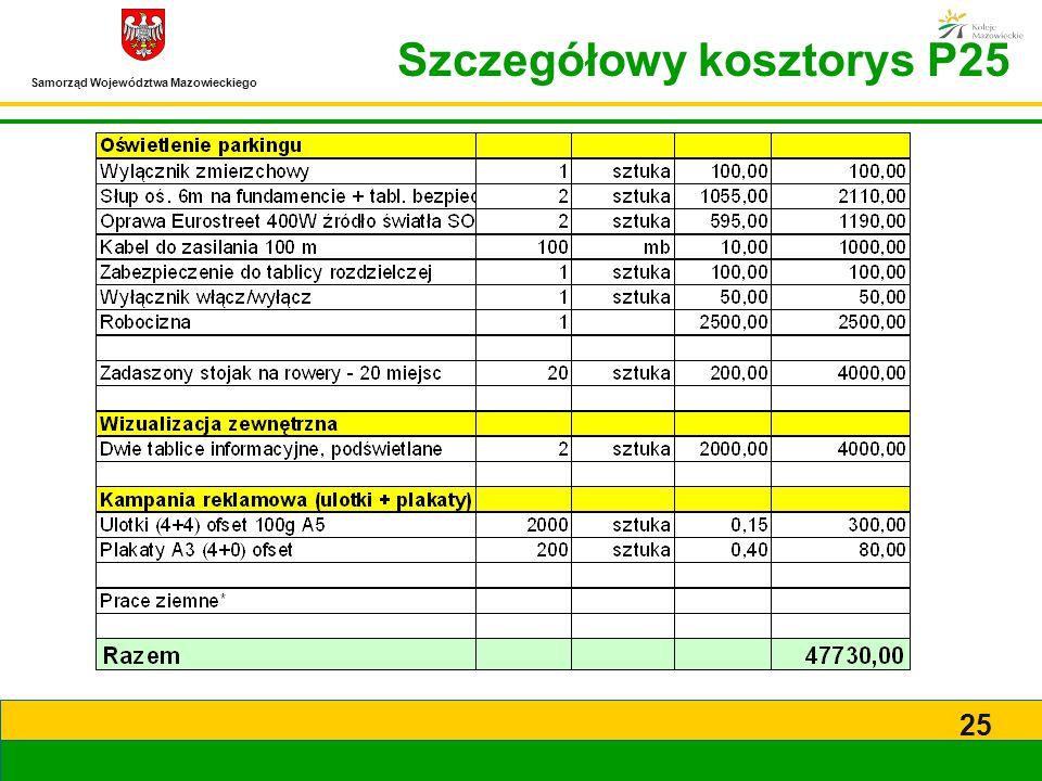 Szczegółowy kosztorys P25