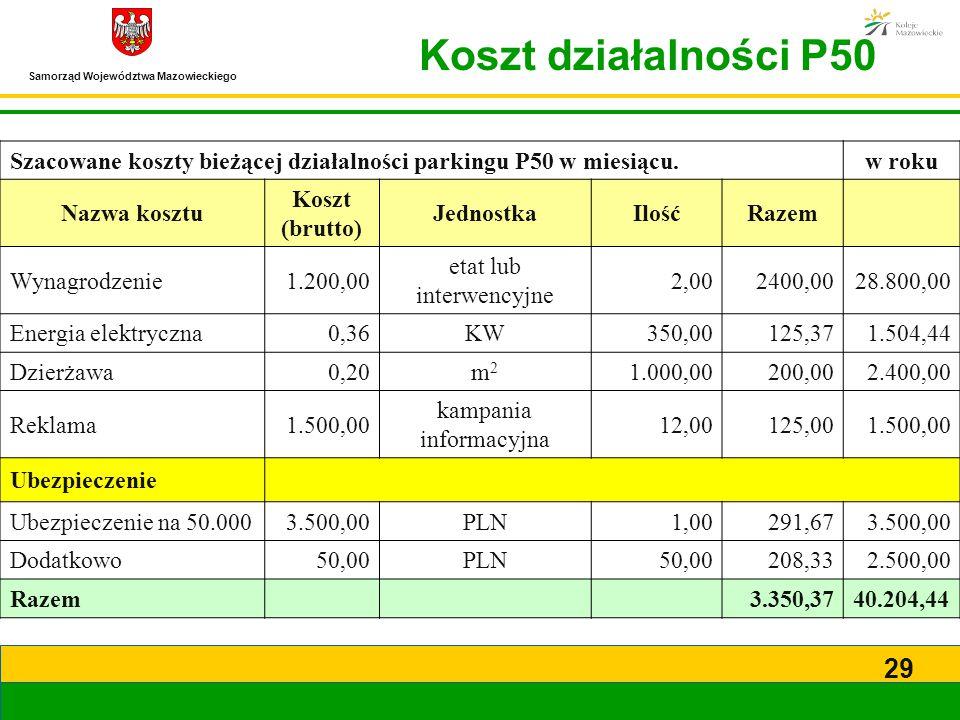 Koszt działalności P50 Szacowane koszty bieżącej działalności parkingu P50 w miesiącu. w roku. Nazwa kosztu.