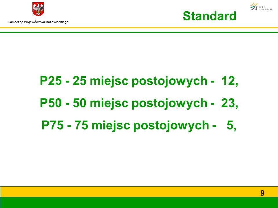 P25 - 25 miejsc postojowych - 12, P50 - 50 miejsc postojowych - 23,