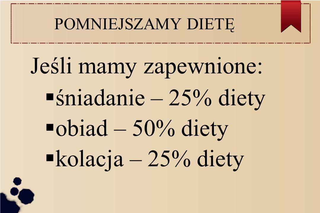 Jeśli mamy zapewnione: śniadanie – 25% diety obiad – 50% diety