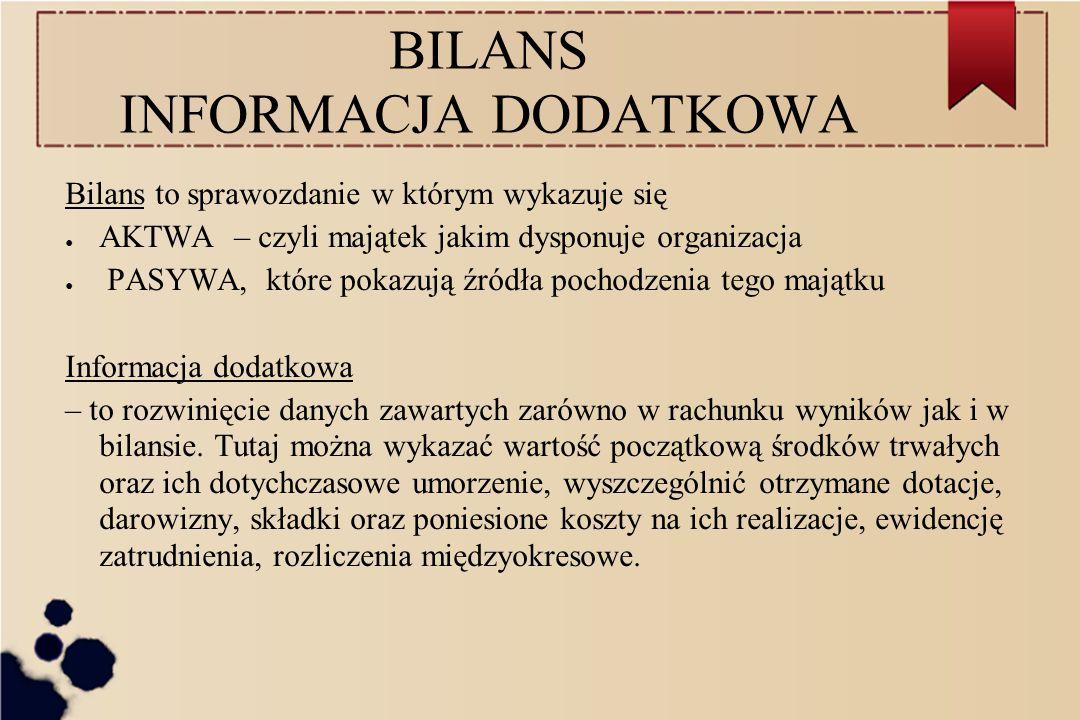 BILANS INFORMACJA DODATKOWA