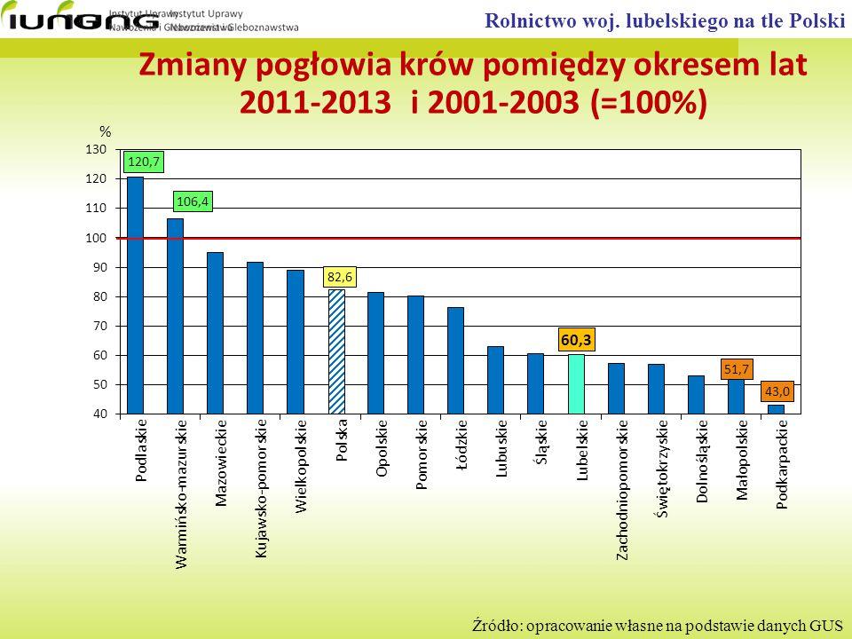 Rolnictwo woj. lubelskiego na tle Polski