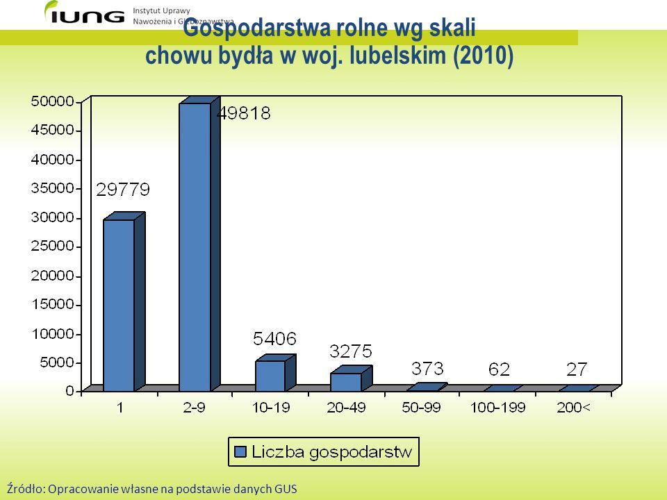 Gospodarstwa rolne wg skali chowu bydła w woj. lubelskim (2010)