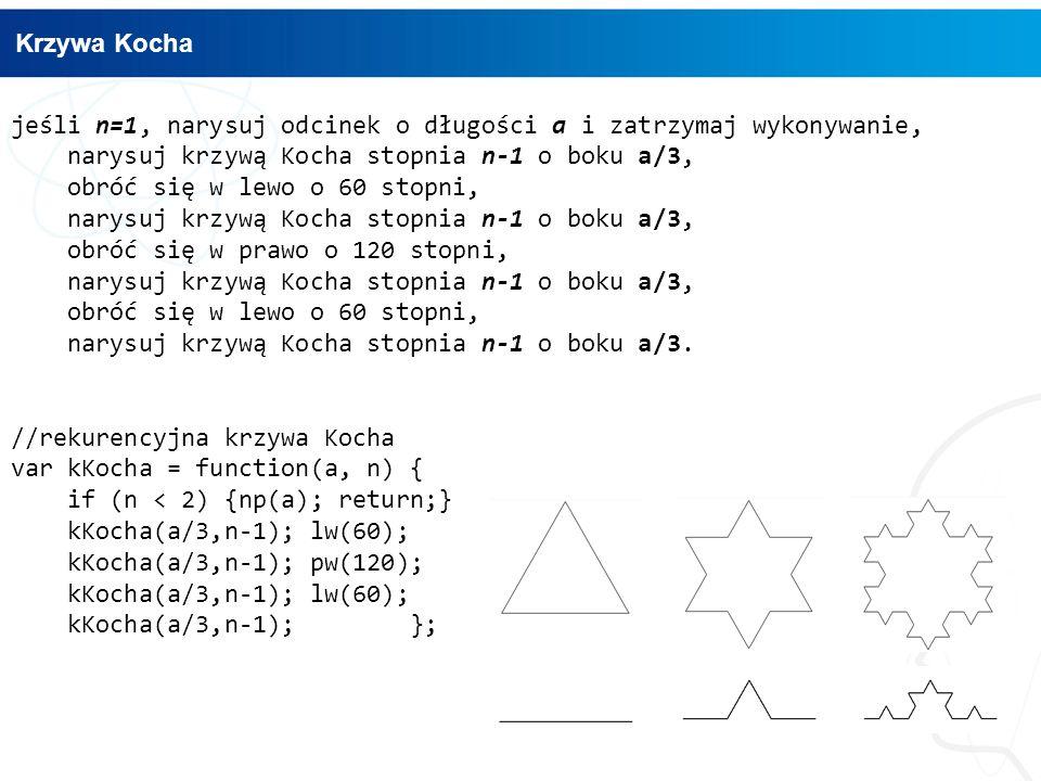 Krzywa Kocha jeśli n=1, narysuj odcinek o długości a i zatrzymaj wykonywanie, narysuj krzywą Kocha stopnia n-1 o boku a/3,