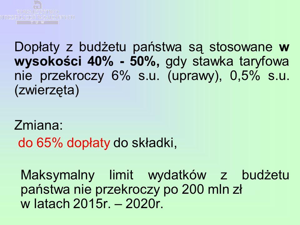 Dopłaty z budżetu państwa są stosowane w wysokości 40% - 50%, gdy stawka taryfowa nie przekroczy 6% s.u. (uprawy), 0,5% s.u. (zwierzęta)