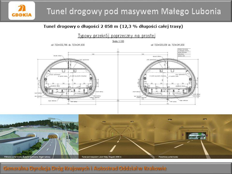 Tunel drogowy pod masywem Małego Lubonia