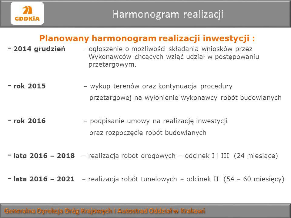 Harmonogram realizacji Planowany harmonogram realizacji inwestycji :