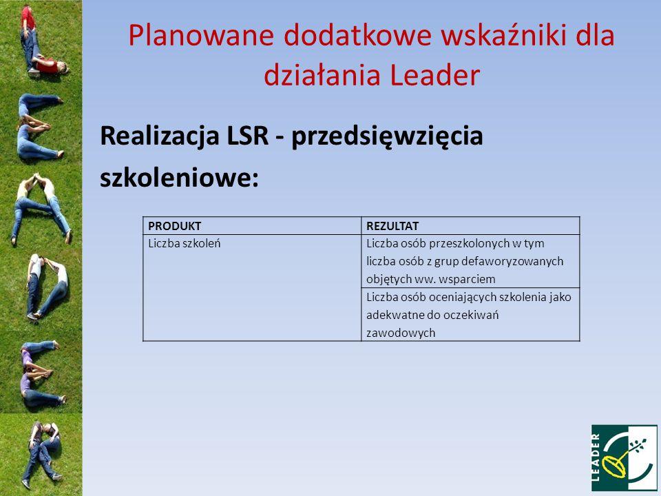 Planowane dodatkowe wskaźniki dla działania Leader