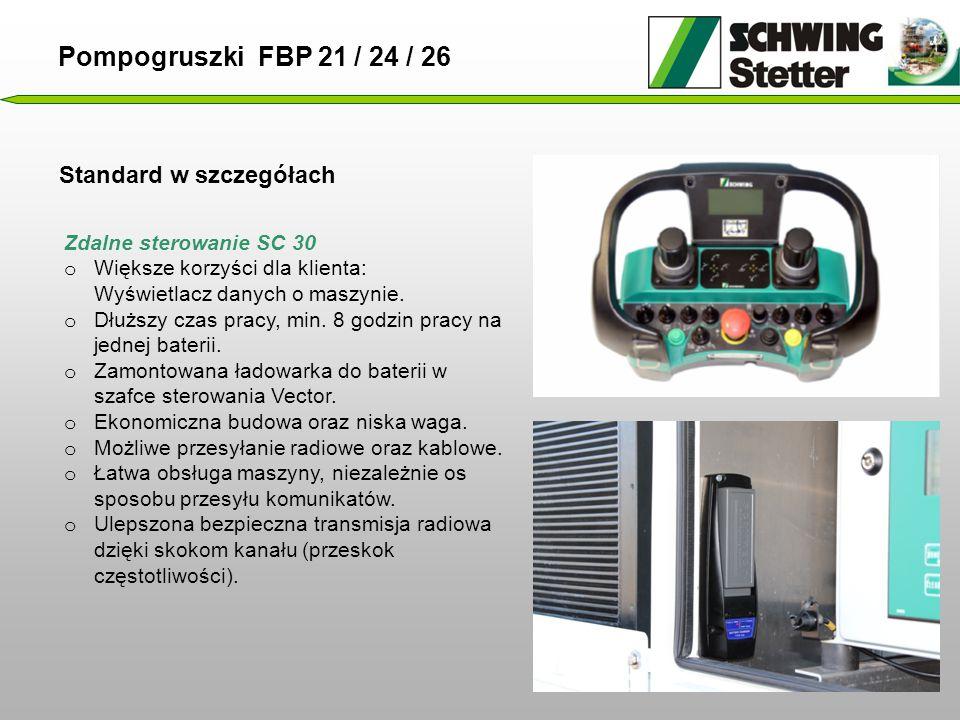 Pompogruszki FBP 21 / 24 / 26 Standard w szczegółach