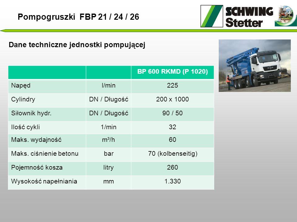 Pompogruszki FBP 21 / 24 / 26 Dane techniczne jednostki pompującej