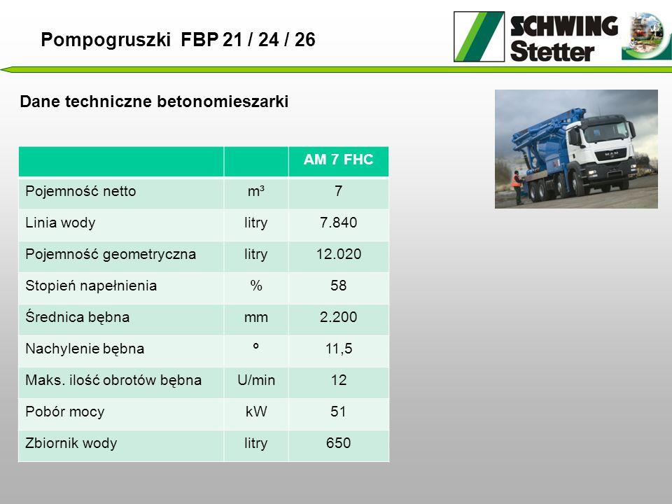 Pompogruszki FBP 21 / 24 / 26 Dane techniczne betonomieszarki °