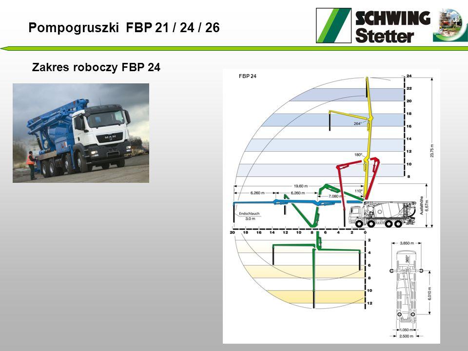 Pompogruszki FBP 21 / 24 / 26 Zakres roboczy FBP 24 FBP 24