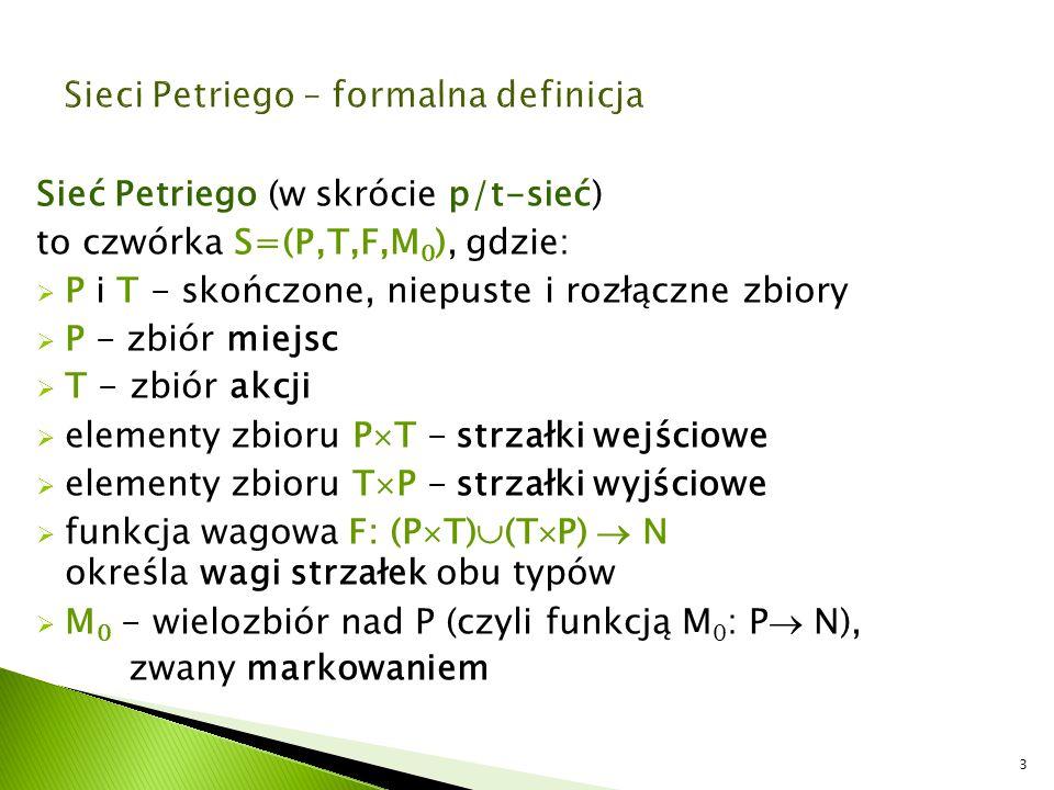 Sieci Petriego – formalna definicja