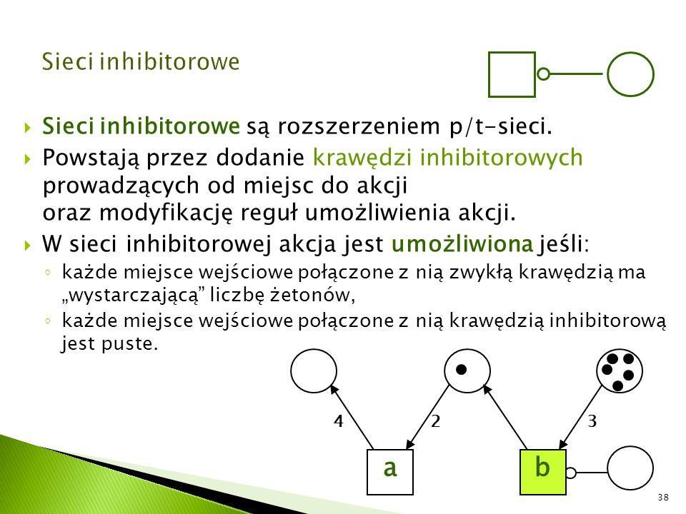 a b Sieci inhibitorowe Sieci inhibitorowe są rozszerzeniem p/t-sieci.